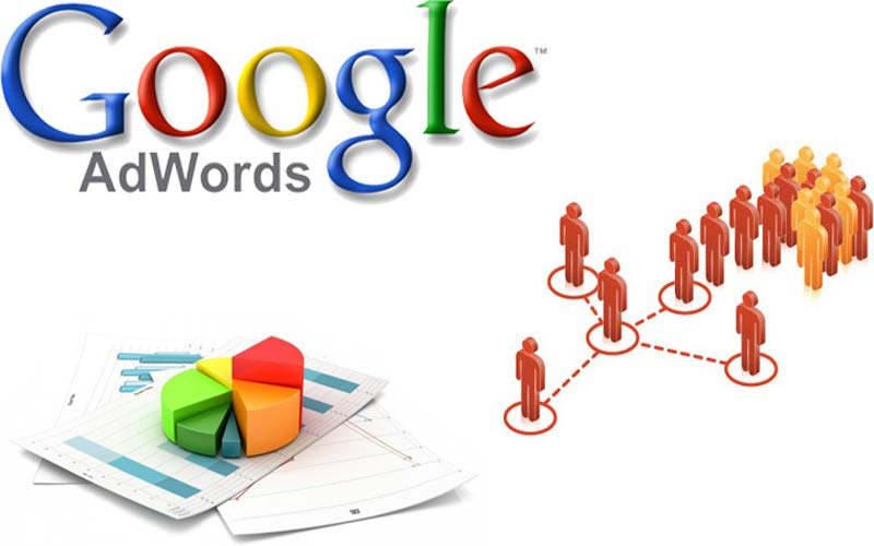 Is Adwords Marketing Right for You?