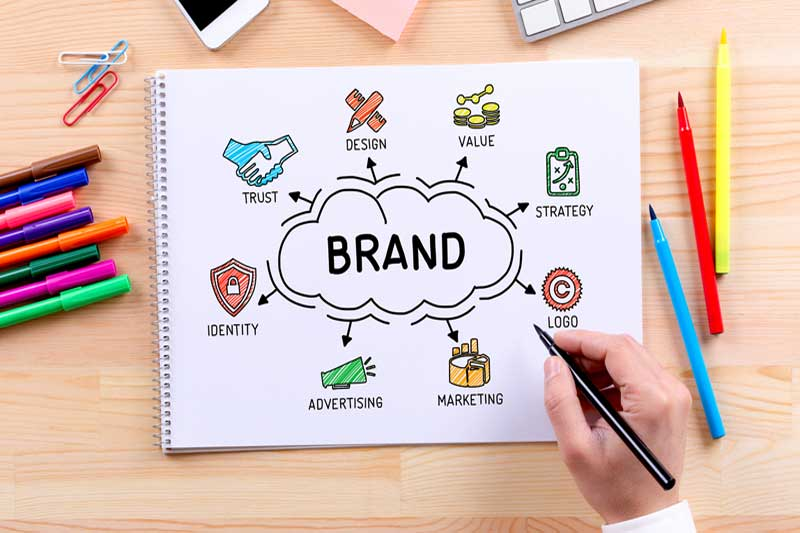 Your Own Company's Branding